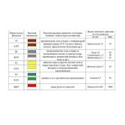 Купить респиратор фильтрующий противогазовый РПГ-67 (Тамбов)