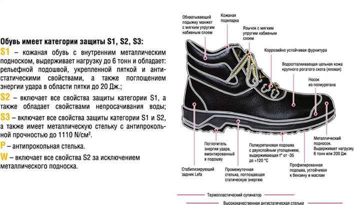 markirovka-obuvi